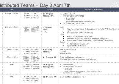 Pi-Planning-Day0