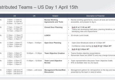 Pi-Planning-Day1-US