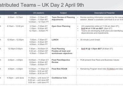 Pi-Planning-Day2-UK
