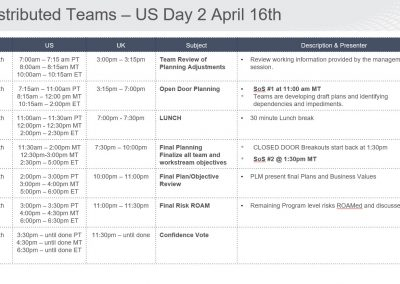 Pi-Planning-Day2-US